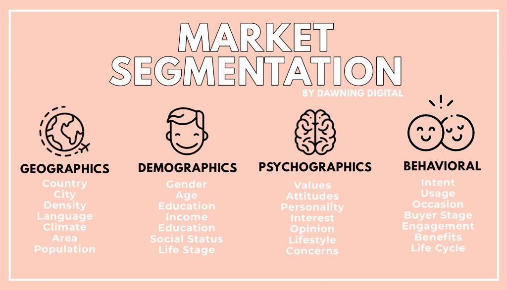 tourism market segmentation